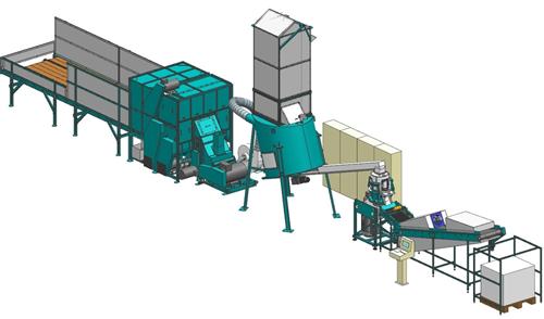 Линии за производство на пелети