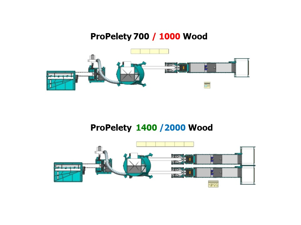 Pro Peleti 1400 - 2000 Wood