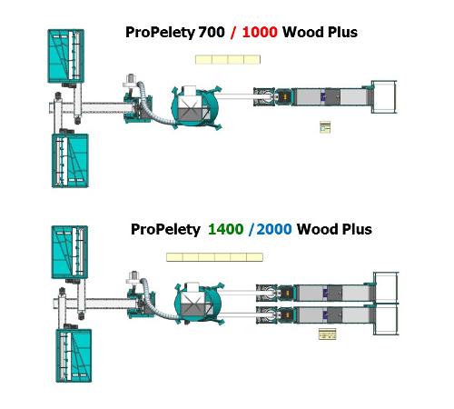 Pro Peleti 1400 - 2000 Wood Plus